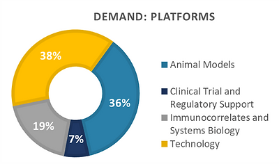 Demand Platforms_210615.png