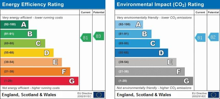 Energy (EPC)