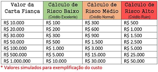 tabela custos.PNG