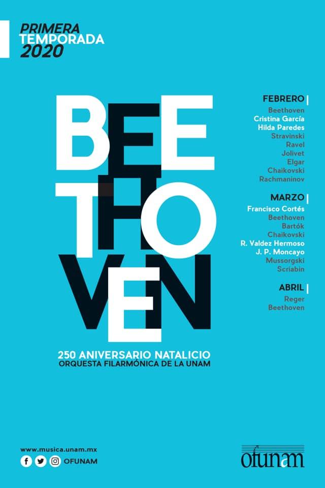 Beethoven 250 /Gala de Inauguración
