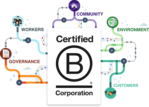Cerified B Corporation