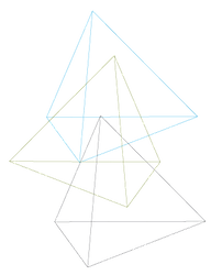Synergy Enterprises - Triple Bottom Line