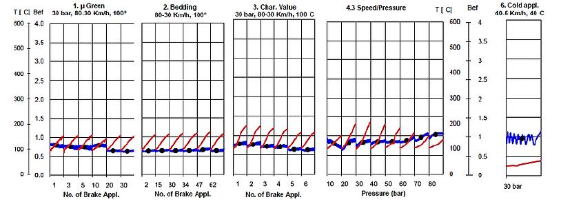 carbon-ceramic brake discs and carbon pads, dischi freno carboceramici amg, carbon ceramic brake disc, lamborghini carbon discs, carbon fiber,pccb