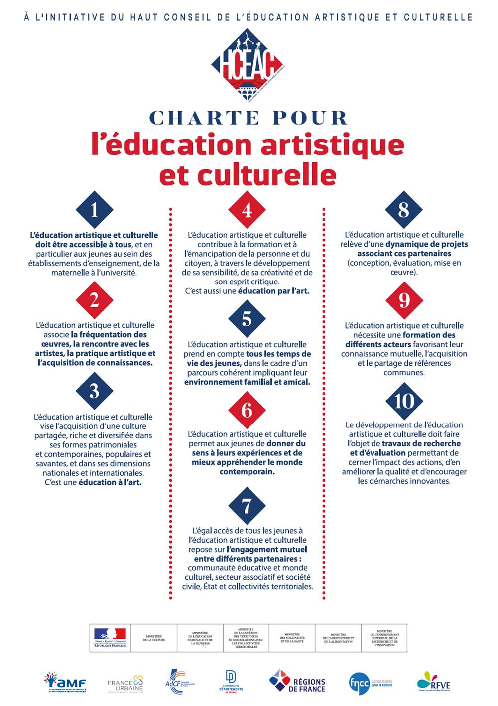 Chate pour l'éducation artistique et culturelle