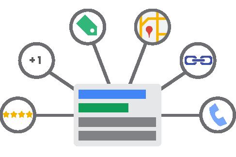 Extensões de Anúncios do Google Adwords: o que são e como usar