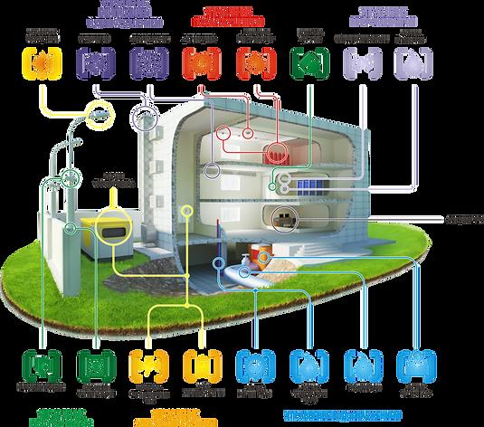 Инженерные Системы - Новый Уренгой