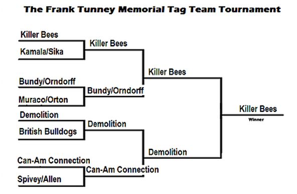 The Frank Tunney Memorial Tag Team Tourn