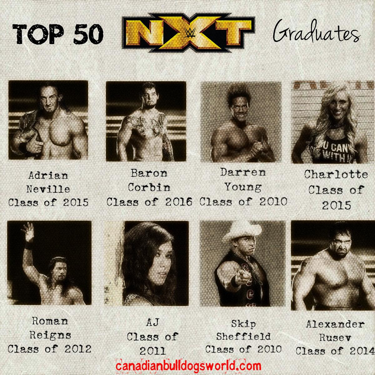 Top 50 NXT Graduates