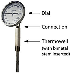 Bimetal_Thermometer_with_Thermowell.jpg