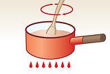 食倍樂,加熱,鍋