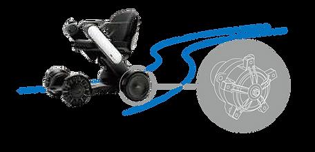 Patented wheelchair, 24 wheels, 360 degree