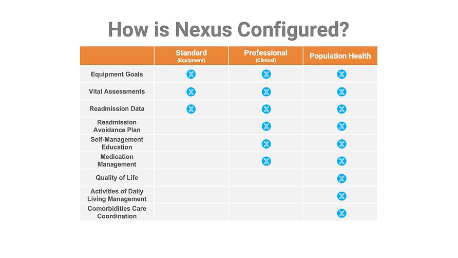 Nexus Feature List.png