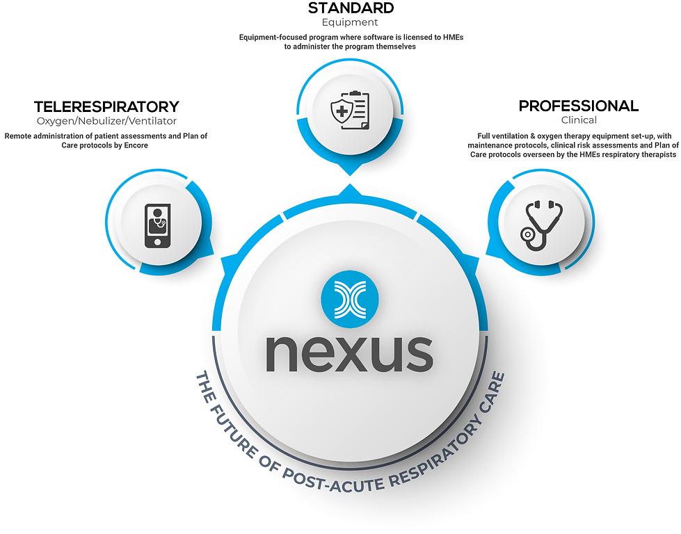Nexus Continuum Graphic V.2.png