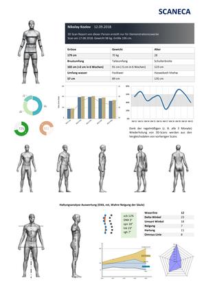 3d-scan-report-scaneca_h420.png