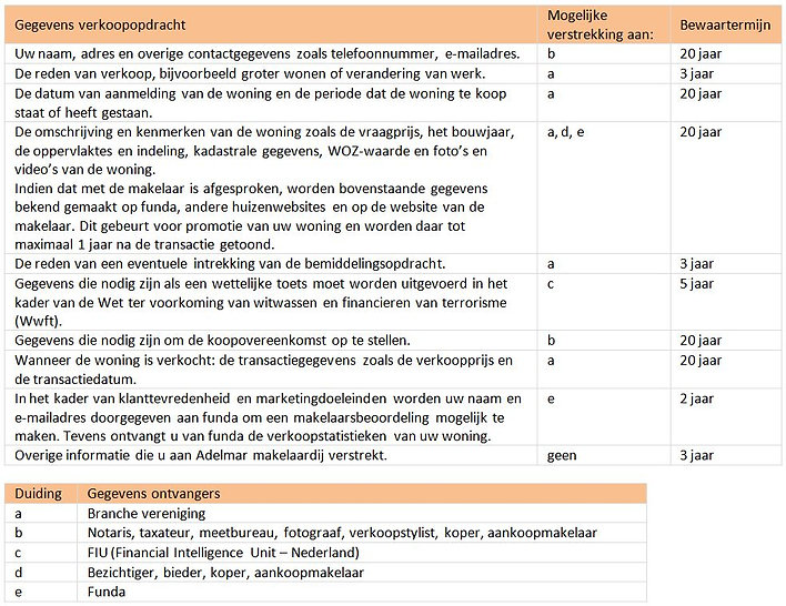 Tabel 1 - privacyverklaring okt 2020.JPG