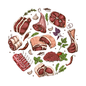 MeatCircleNoBack.png