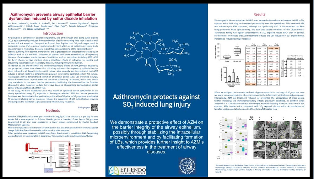 Azithromycin protects against SO2 induced lung injury