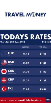 Exchange Rates Poster 1