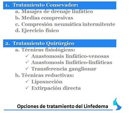 Tratamiento del linfedema