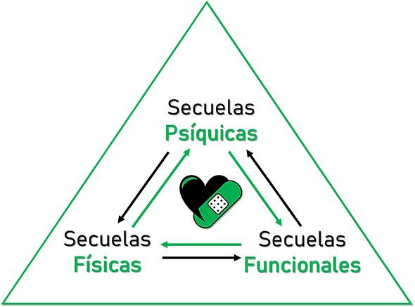 Pirámide_SS_nueva.png