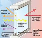 Double Glazed window.jpg
