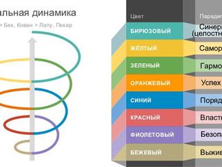 Эволюция смыслов