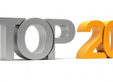 Top 20 Potential Club Bangers