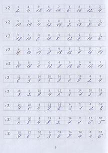 таблица умножения пособие