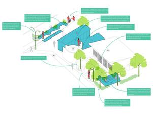 Proximity of Care Design Idea 4