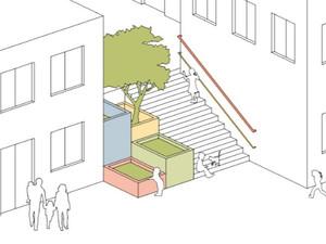 Proximity of Care Design Idea 5