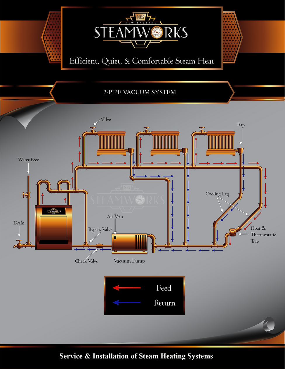 2-Pipe Vacuum System.png