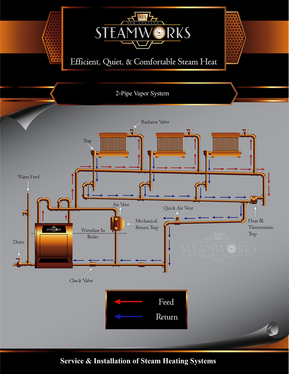 2-Pipe Vapor System.png