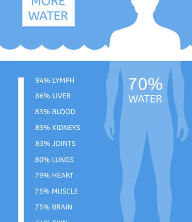 Drink, Water For Your Health