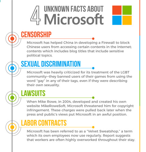 Unknown Microsoft facts