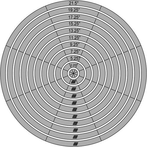 Combination Circle Template Set  Mobile Solutions  Automotive