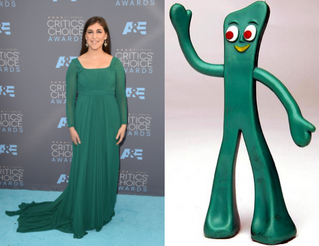 Best & Worst Dressed : Critic Choice Awards