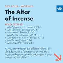 Day 4 - The Tabernacle Prayer (d)