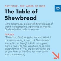 Day 4 - The Tabernacle Prayer (B)
