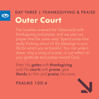 Day 3 - The Tabernacle Prayer (c )