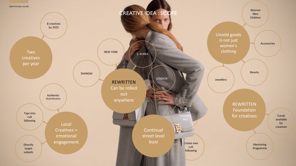 BURBERRY PROJECT T1_Page_20.png