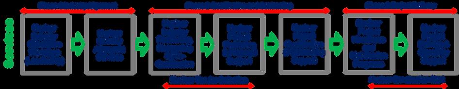 NuEnergy Developments Services.png