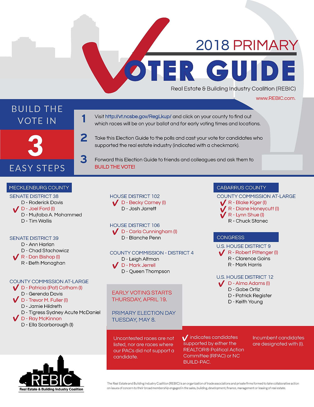 REBIC Primary Election Guide