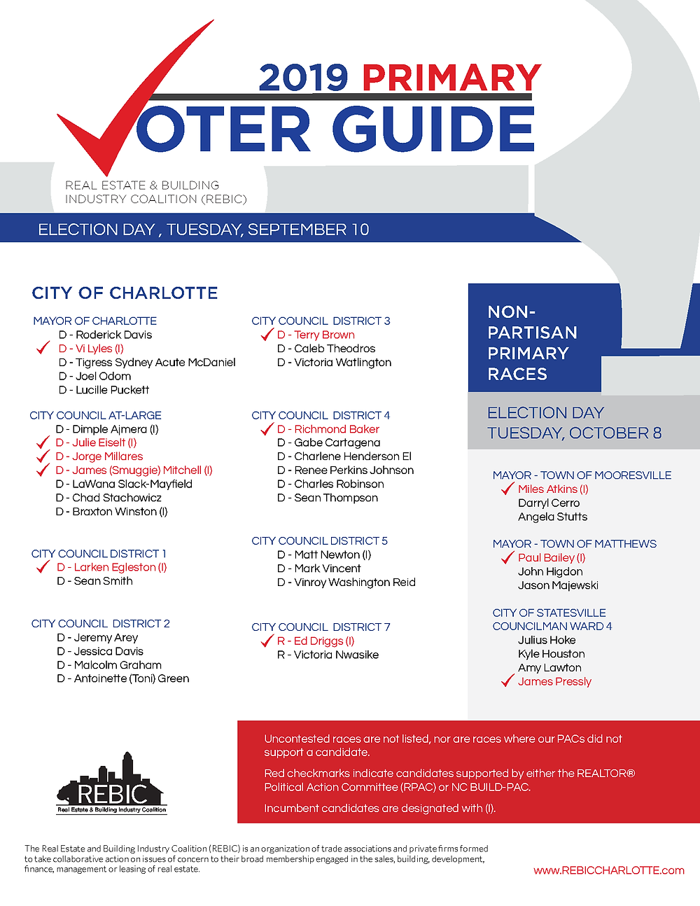 2019 REBIC Primary Voter Guide png