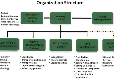 Charlotte Planning Department Launches Comprehensive Reorganization