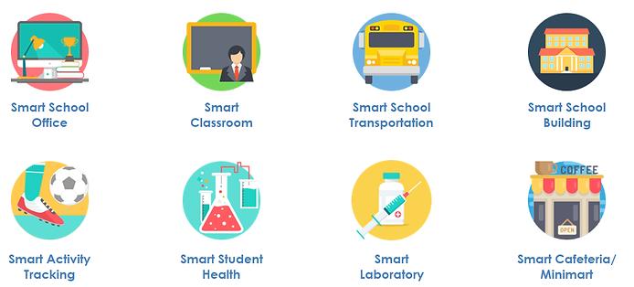 Smart School Facilities.png