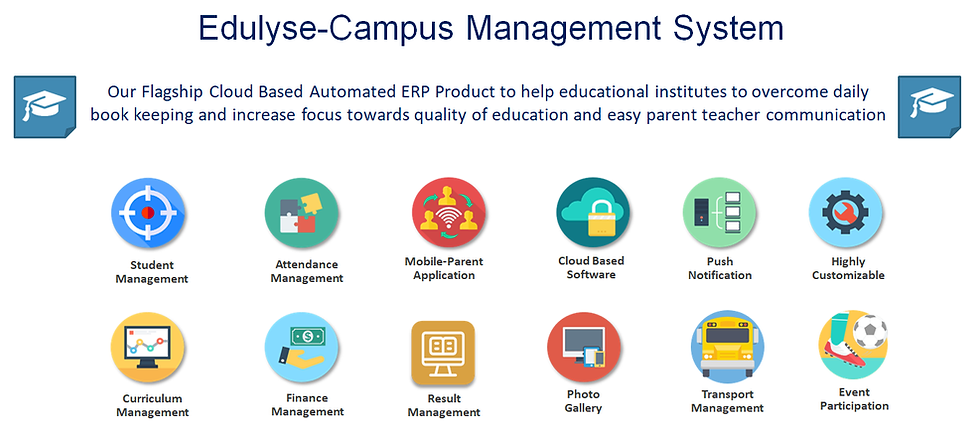 Campus Management System.png