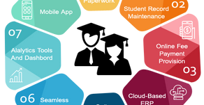 Role of students management system in student data security