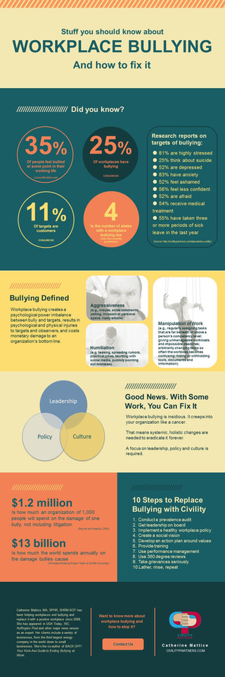 What to Know About Workplace Bullying