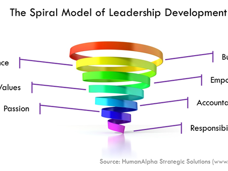 The Spiral Model of Leadership Development