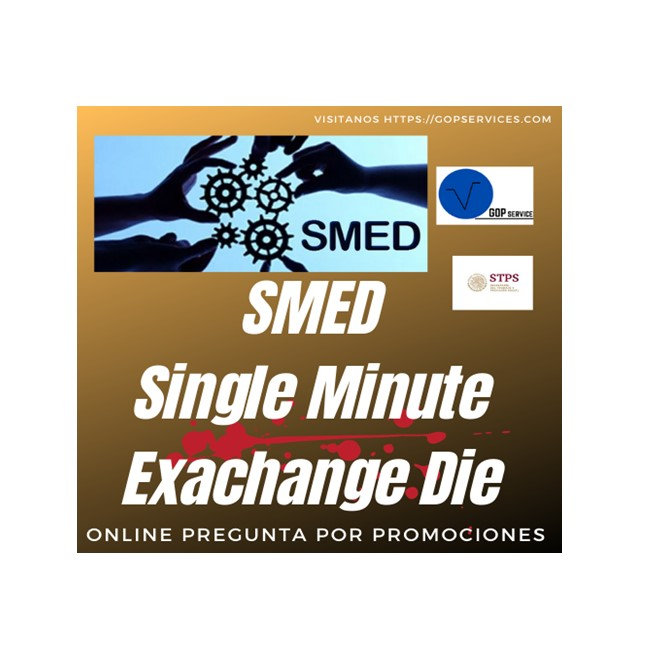 SMED Single Minute Exchange Die